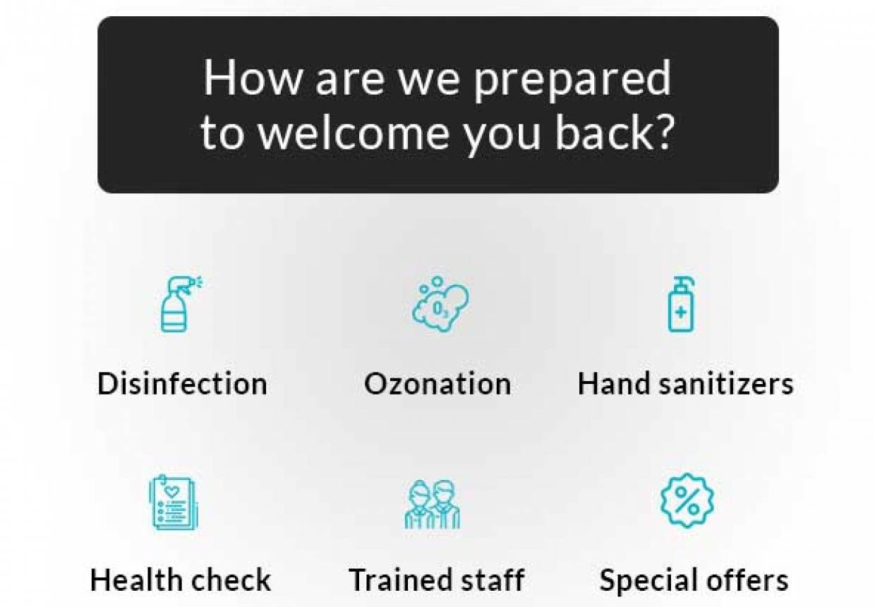 How are we prepared to welcome you back?